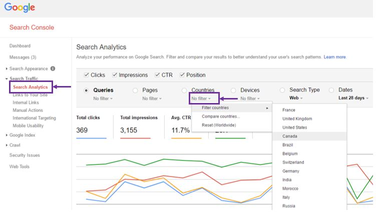 Google Search Console International Search Analytics